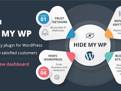 Hide My WP Amazing Security Plugin For WordPress