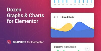 Graphist – Graphs & Charts For Elementor